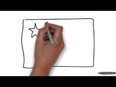 Qualities of good thesis statement